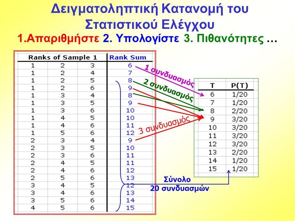 Δειγματοληπτική Κατανομή του Στατιστικού Ελέγχου