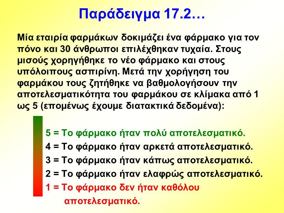 Παράδειγμα 17.2…