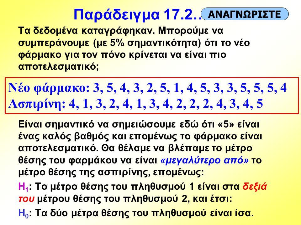 Παράδειγμα 17.2… ΑΝΑΓΝΩΡΙΣΤΕ.