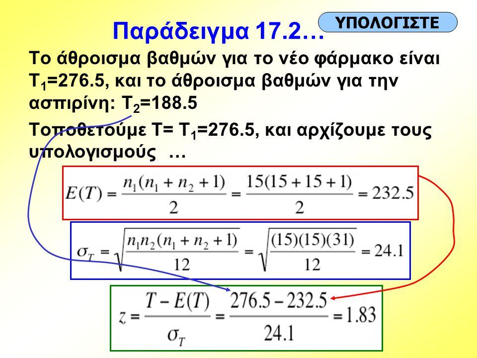 Παράδειγμα 17.2… ΥΠΟΛΟΓΙΣΤΕ. Το άθροισμα βαθμών για το νέο φάρμακο είναι T1=276.5, και το άθροισμα βαθμών για την ασπιρίνη: T2=188.5.