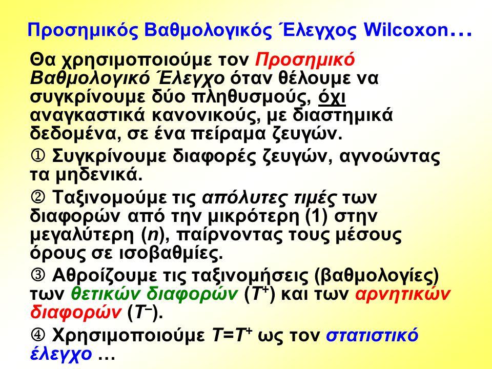 Προσημικός Βαθμολογικός Έλεγχος Wilcoxon…