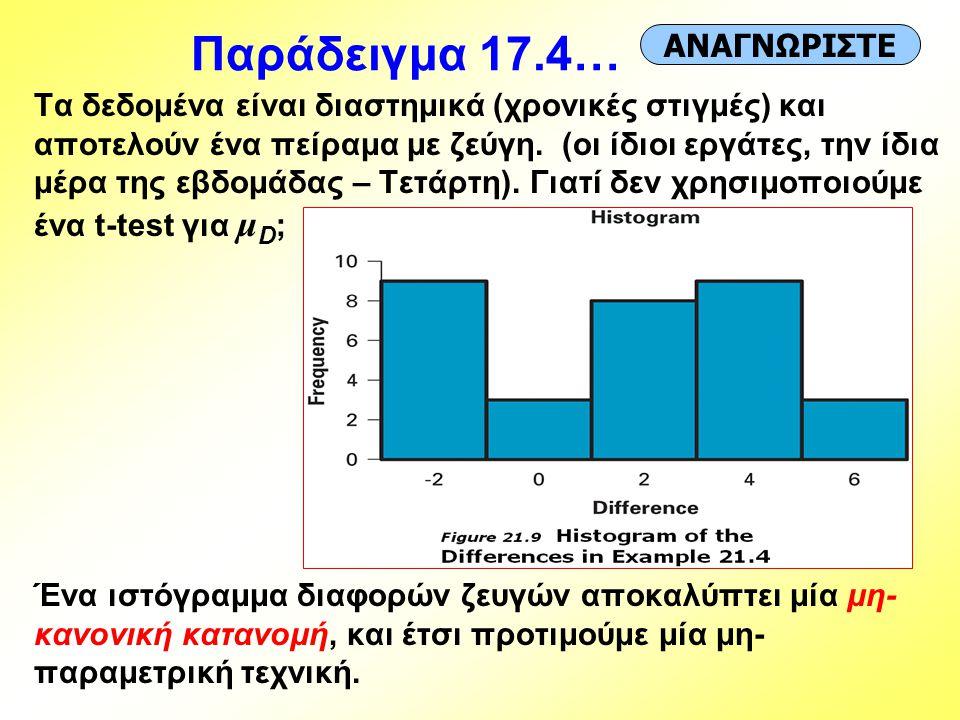 Παράδειγμα 17.4… ΑΝΑΓΝΩΡΙΣΤΕ