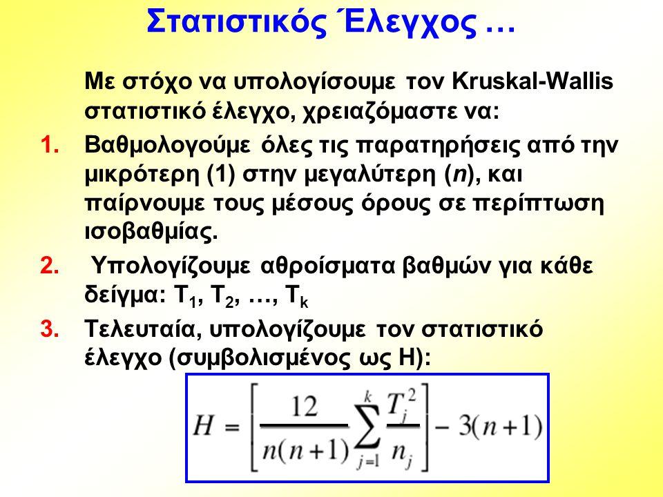 Στατιστικός Έλεγχος … Με στόχο να υπολογίσουμε τον Kruskal-Wallis στατιστικό έλεγχο, χρειαζόμαστε να: