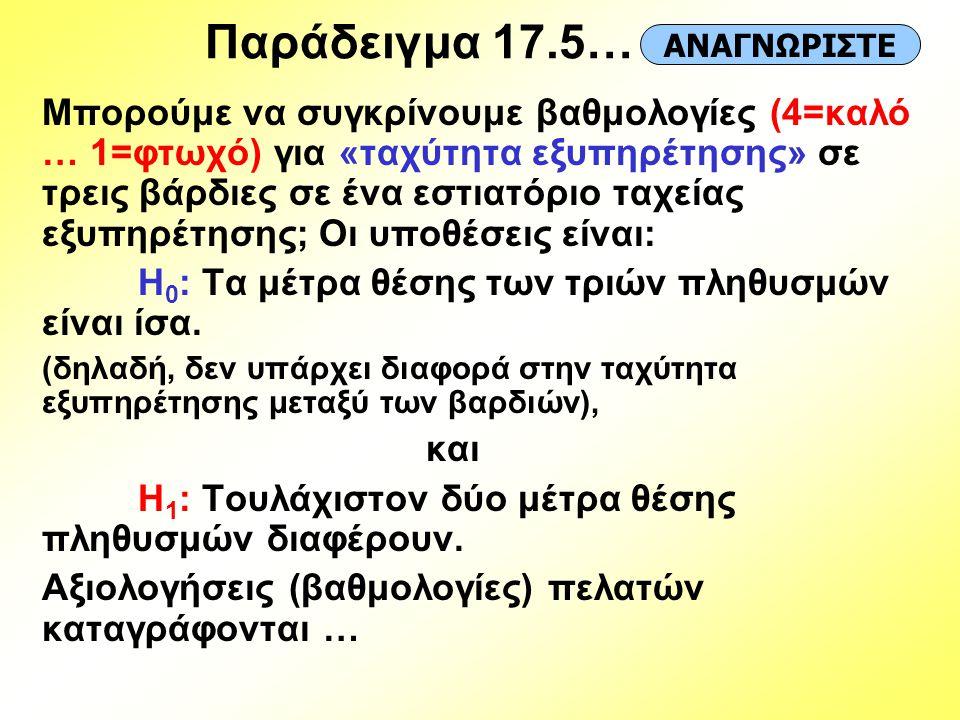 Παράδειγμα 17.5… ΑΝΑΓΝΩΡΙΣΤΕ.