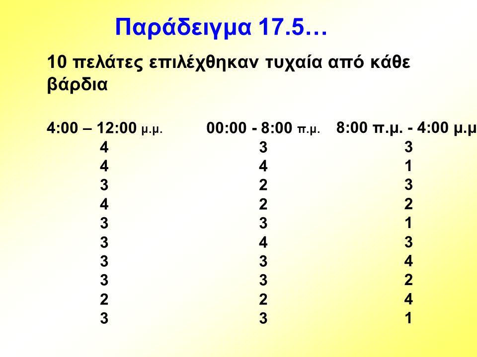 Παράδειγμα 17.5… 10 πελάτες επιλέχθηκαν τυχαία από κάθε βάρδια