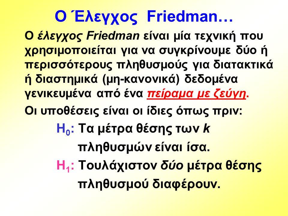 Ο Έλεγχος Friedman… H0: Τα μέτρα θέσης των k πληθυσμών είναι ίσα.