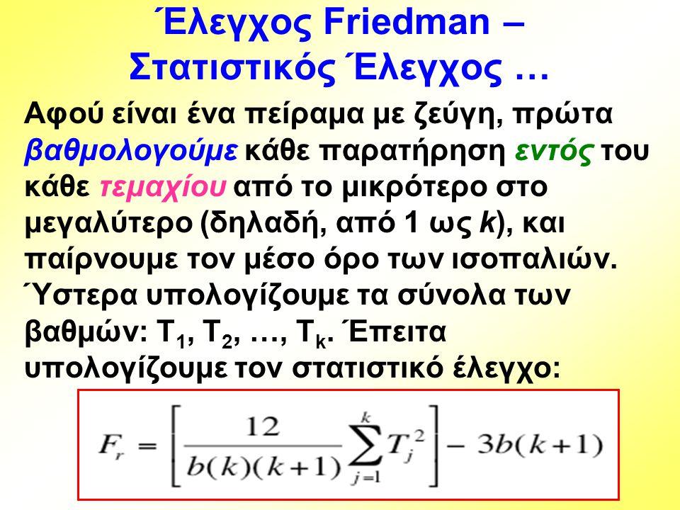 Έλεγχος Friedman – Στατιστικός Έλεγχος …