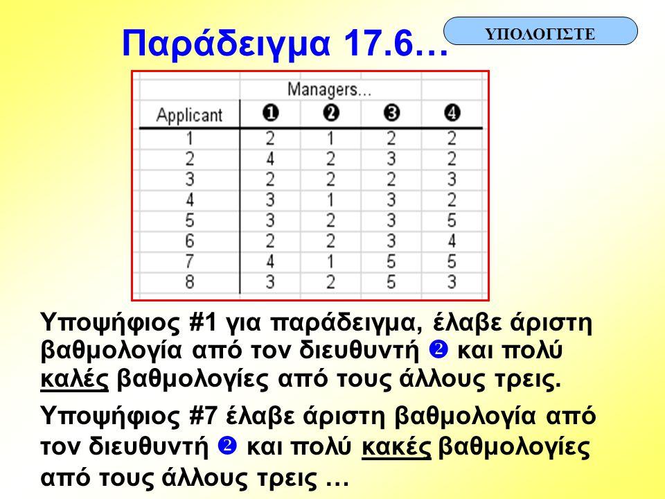 Παράδειγμα 17.6… ΥΠΟΛΟΓΙΣΤΕ.