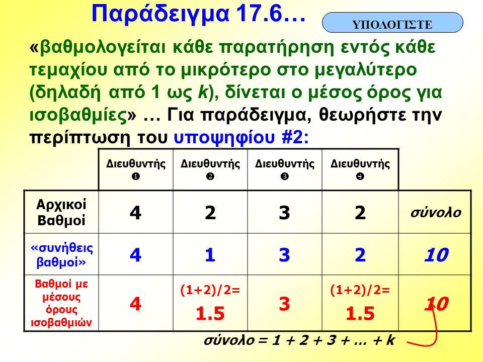Βαθμοί με μέσους όρους ισοβαθμιών