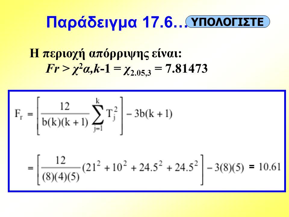 Παράδειγμα 17.6… Η περιοχή απόρριψης είναι: