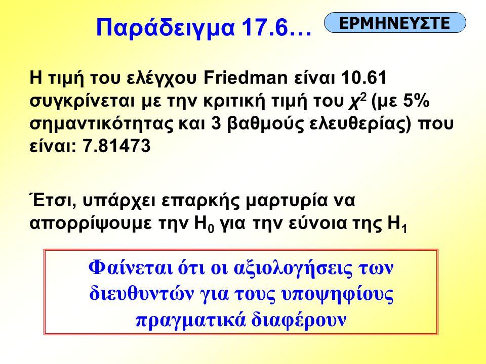 Παράδειγμα 17.6… ΕΡΜΗΝΕΥΣΤΕ.