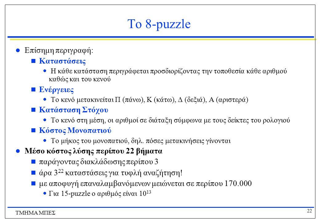 Το 8-puzzle Επίσημη περιγραφή: Καταστάσεις Ενέργειες Κατάσταση Στόχου