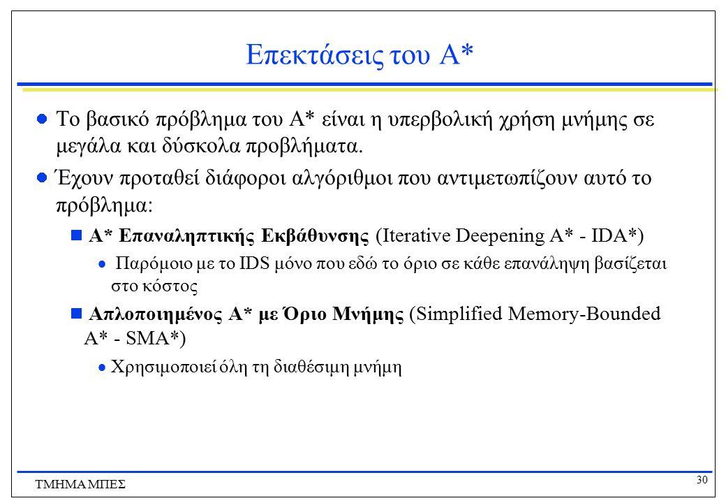 Επεκτάσεις του Α* Το βασικό πρόβλημα του Α* είναι η υπερβολική χρήση μνήμης σε μεγάλα και δύσκολα προβλήματα.