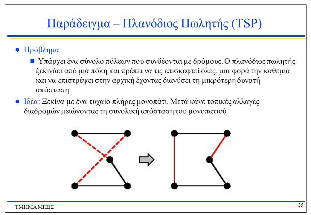Παράδειγμα – Πλανόδιος Πωλητής (TSP)
