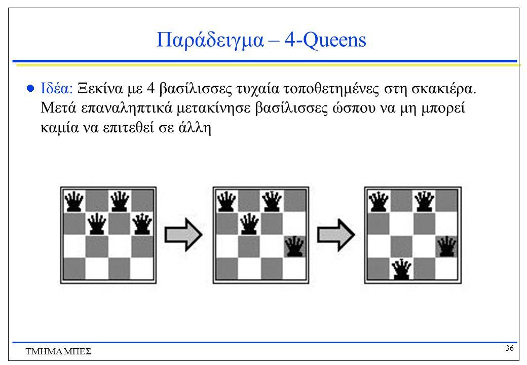 Παράδειγμα – 4-Queens
