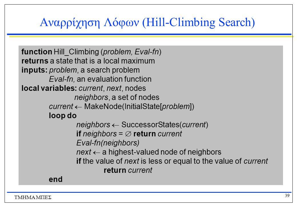 Αναρρίχηση Λόφων (Hill-Climbing Search)