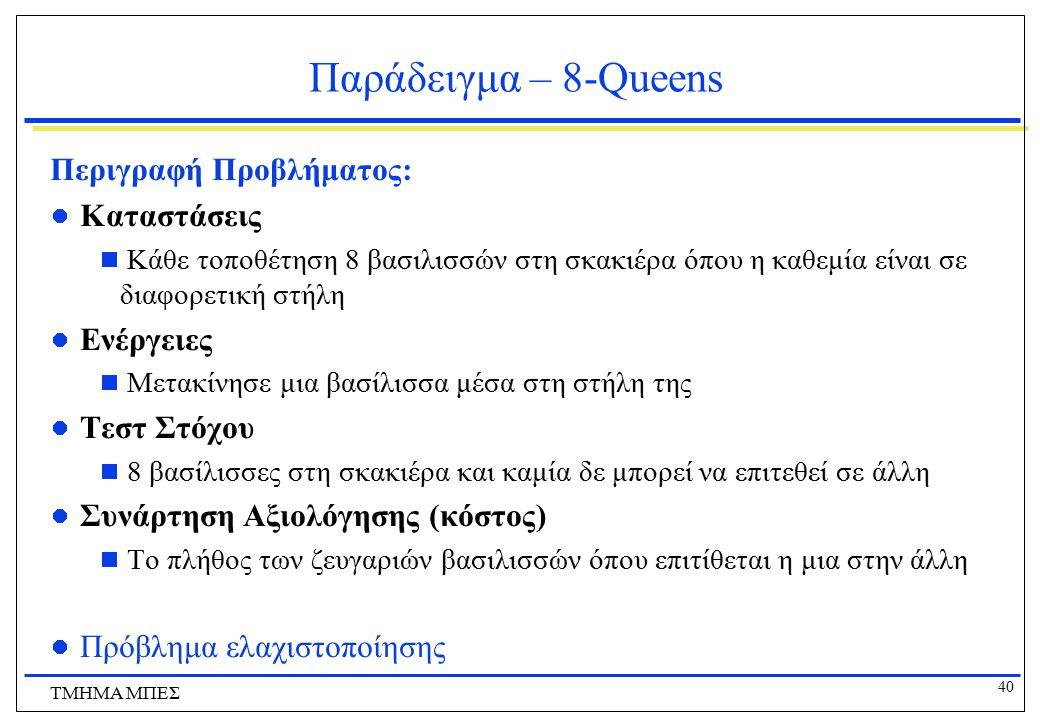 Παράδειγμα – 8-Queens Περιγραφή Προβλήματος: Καταστάσεις Ενέργειες