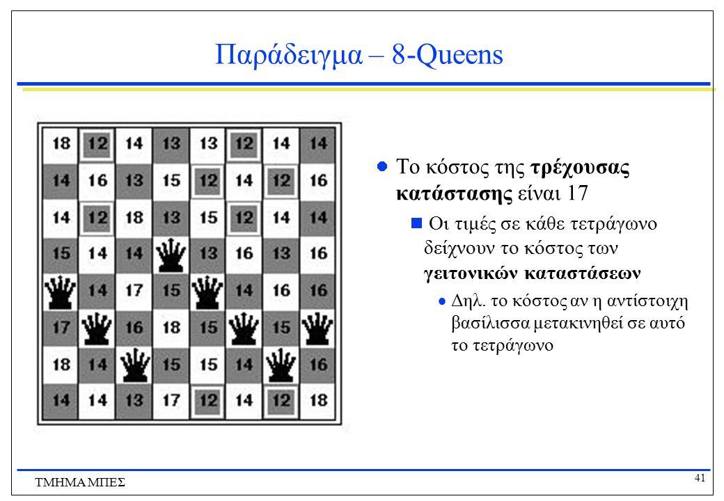 Παράδειγμα – 8-Queens Το κόστος της τρέχουσας κατάστασης είναι 17