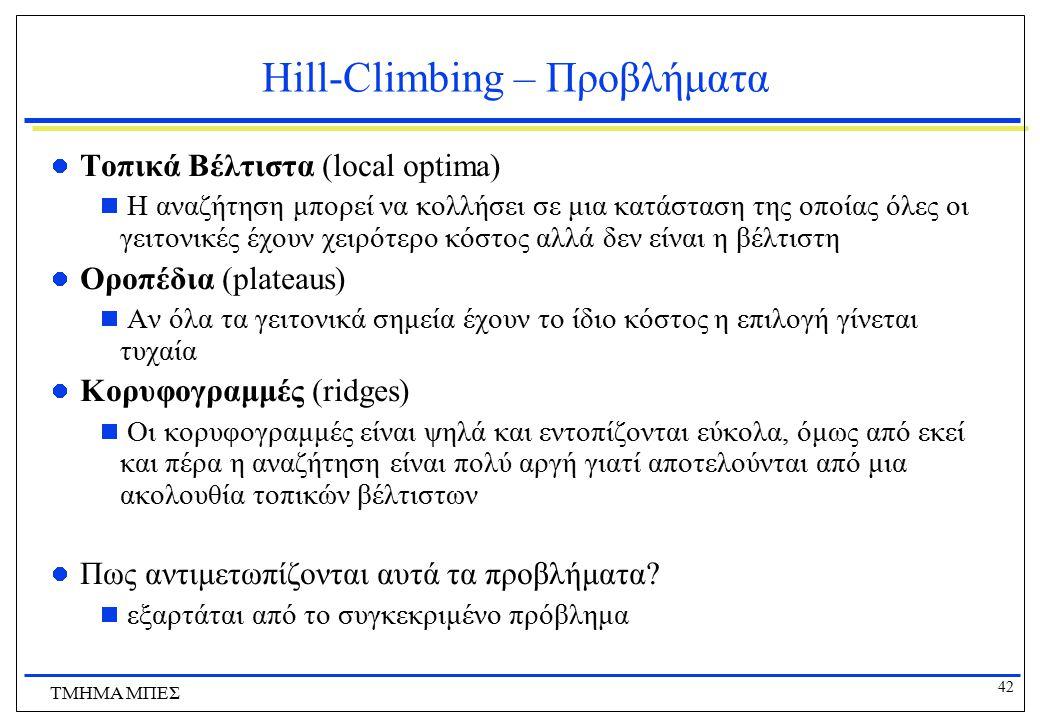Hill-Climbing – Προβλήματα