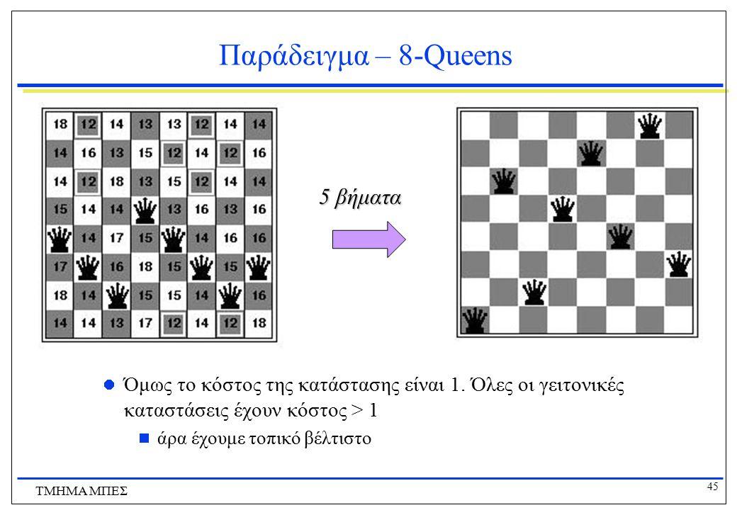 Παράδειγμα – 8-Queens 5 βήματα