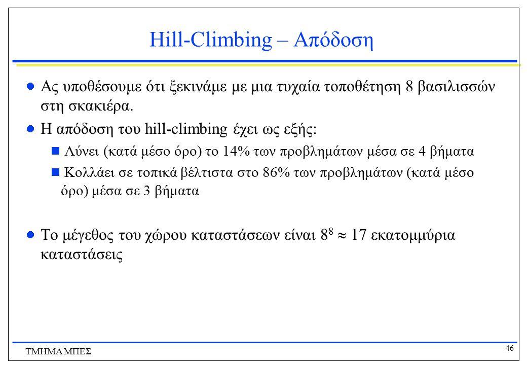 Hill-Climbing – Απόδοση