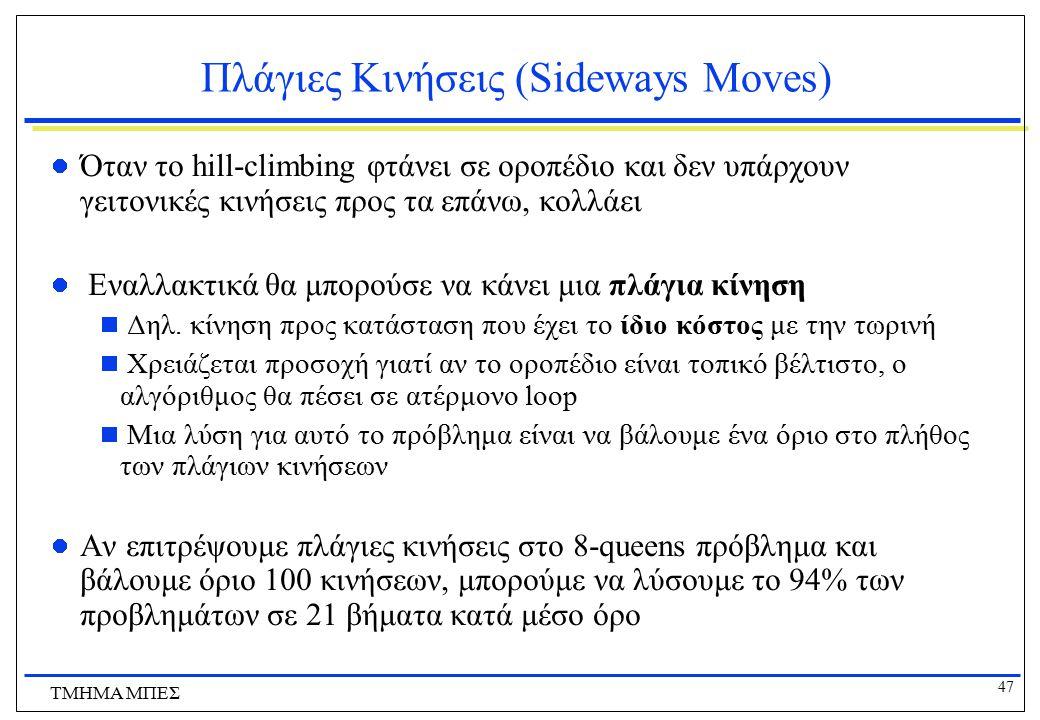 Πλάγιες Κινήσεις (Sideways Moves)