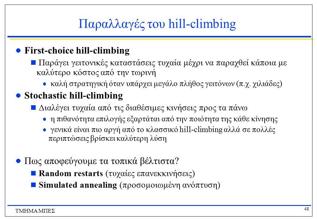 Παραλλαγές του hill-climbing