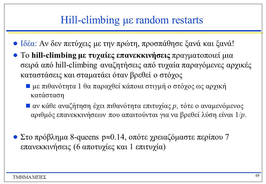 Hill-climbing με random restarts