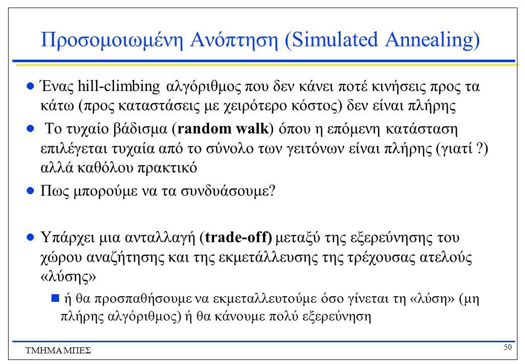 Προσομοιωμένη Ανόπτηση (Simulated Annealing)