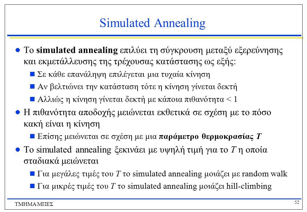 Simulated Annealing Το simulated annealing επιλύει τη σύγκρουση μεταξύ εξερεύνησης και εκμετάλλευσης της τρέχουσας κατάστασης ως εξής: