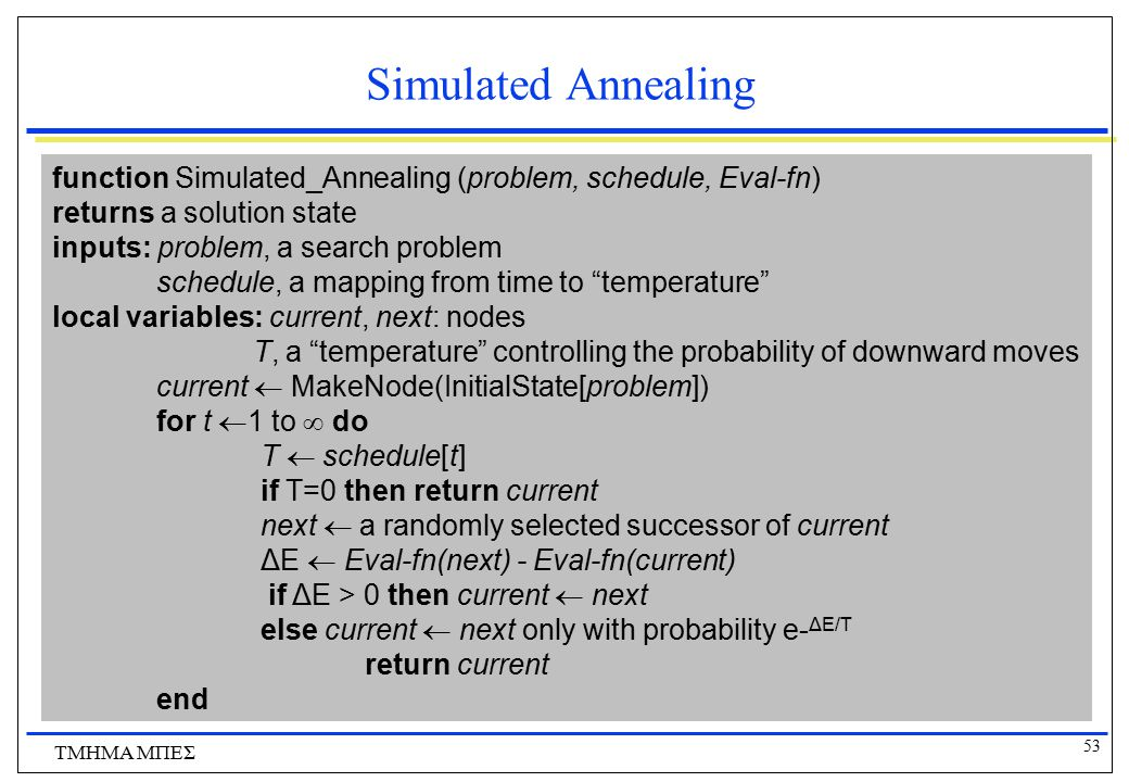 Simulated Annealing function Simulated_Annealing (problem, schedule, Eval-fn) returns a solution state.