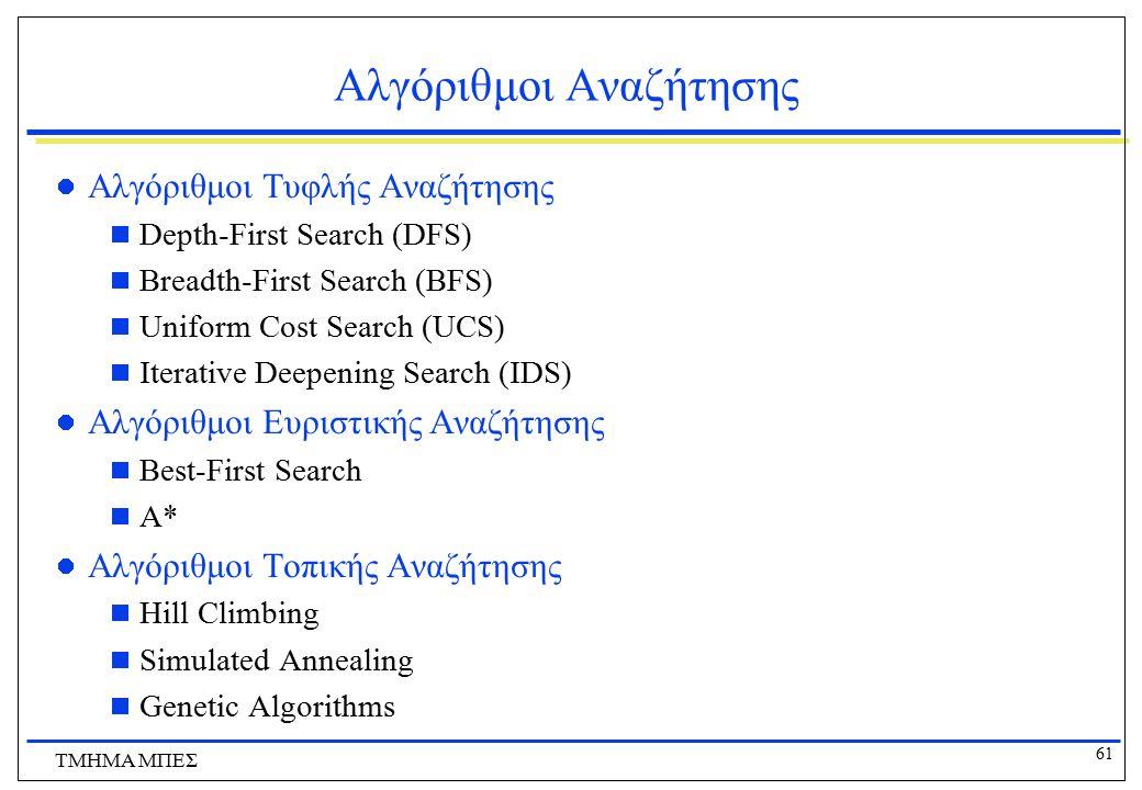 Αλγόριθμοι Αναζήτησης