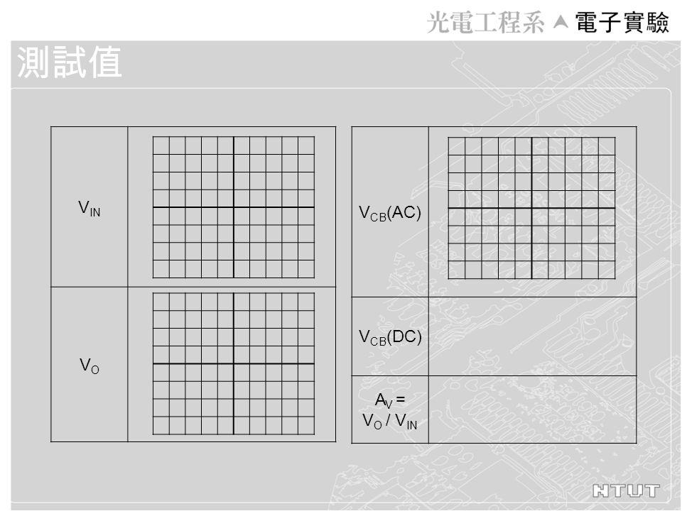 測試值 VIN VO VCB(AC) VCB(DC) AV = VO / VIN