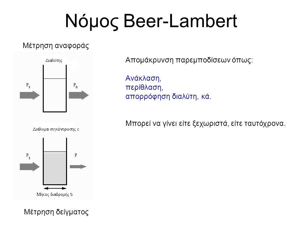 Νόμος Beer-Lambert Μέτρηση αναφοράς Απομάκρυνση παρεμποδίσεων όπως: