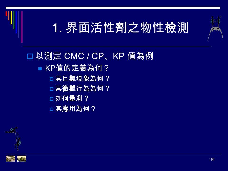 1. 界面活性劑之物性檢測 以測定 CMC / CP、KP 值為例 KP值的定義為何? 其巨觀現象為何? 其微觀行為為何? 如何量測?