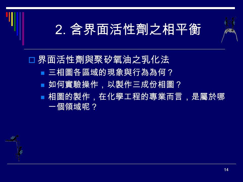 2. 含界面活性劑之相平衡 界面活性劑與聚矽氧油之乳化法 三相圖各區域的現象與行為為何? 如何實驗操作,以製作三成份相圖?