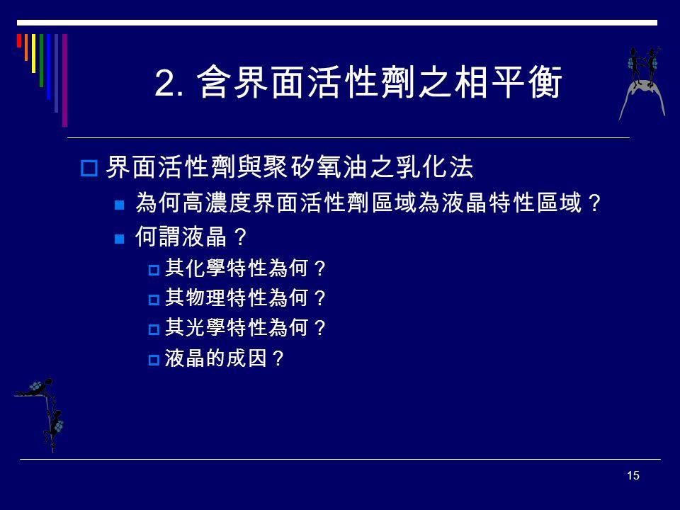2. 含界面活性劑之相平衡 界面活性劑與聚矽氧油之乳化法 為何高濃度界面活性劑區域為液晶特性區域? 何謂液晶? 其化學特性為何?