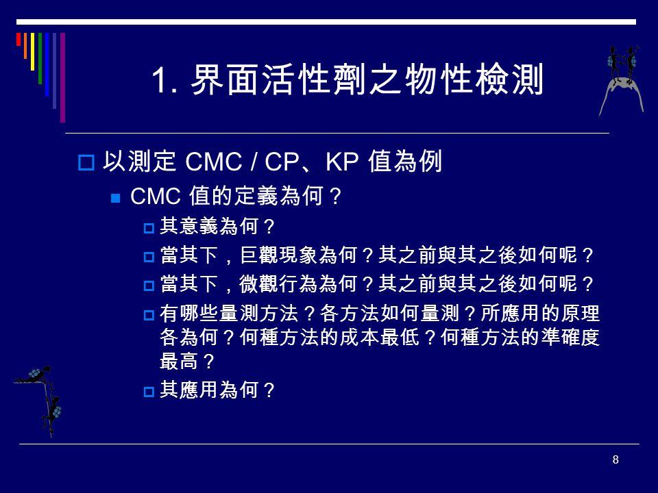 1. 界面活性劑之物性檢測 以測定 CMC / CP、KP 值為例 CMC 值的定義為何? 其意義為何?