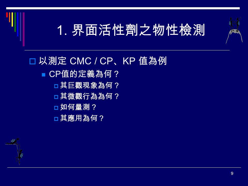 1. 界面活性劑之物性檢測 以測定 CMC / CP、KP 值為例 CP值的定義為何? 其巨觀現象為何? 其微觀行為為何? 如何量測?