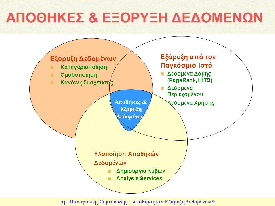ΑΠΟΘΗΚΕΣ & ΕΞΟΡΥΞΗ ΔΕΔΟΜΕΝΩΝ