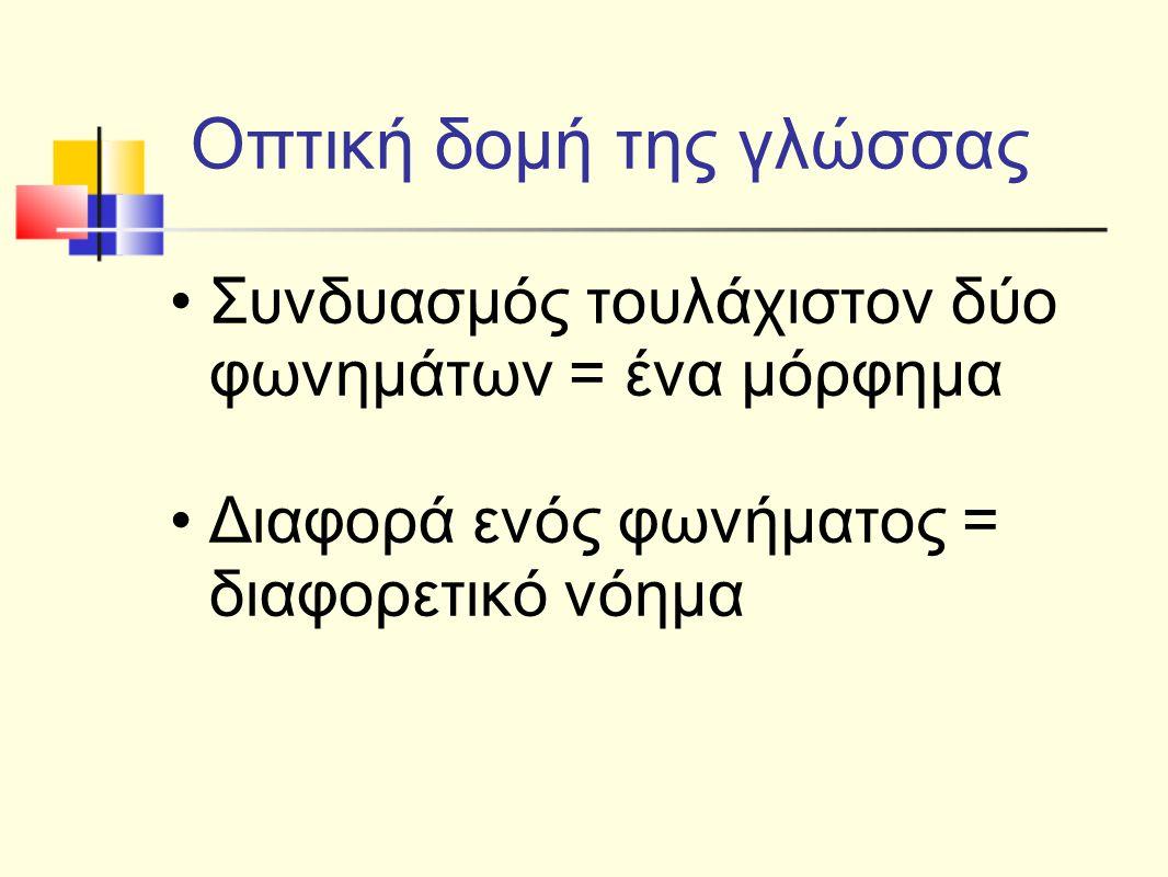 Οπτική δομή της γλώσσας