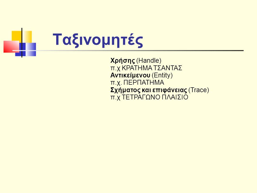 Ταξινομητές Χρήσης (Handle) π.χ ΚΡΑΤΗΜΑ ΤΣΑΝΤΑΣ Αντικείμενου (Entity)