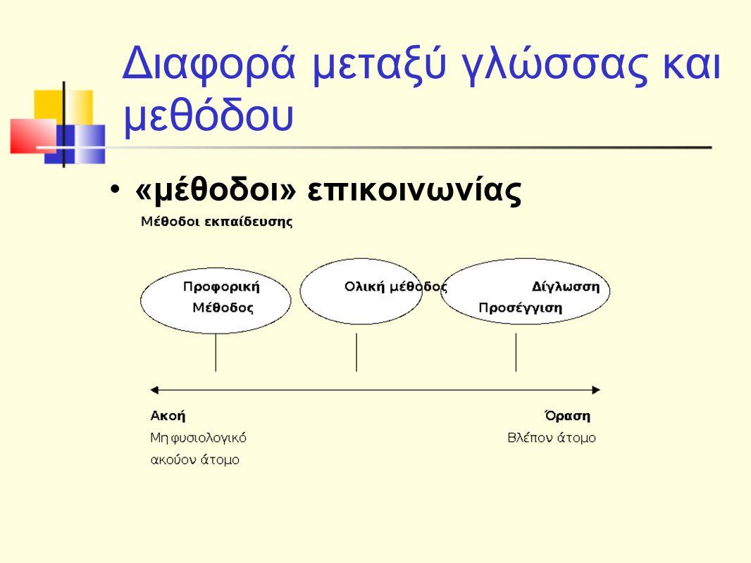 Διαφορά μεταξύ γλώσσας και μεθόδου