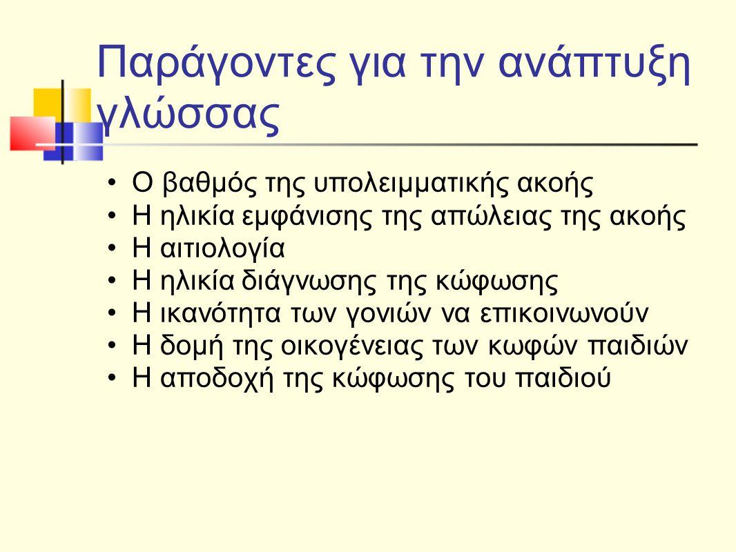 Παράγοντες για την ανάπτυξη γλώσσας