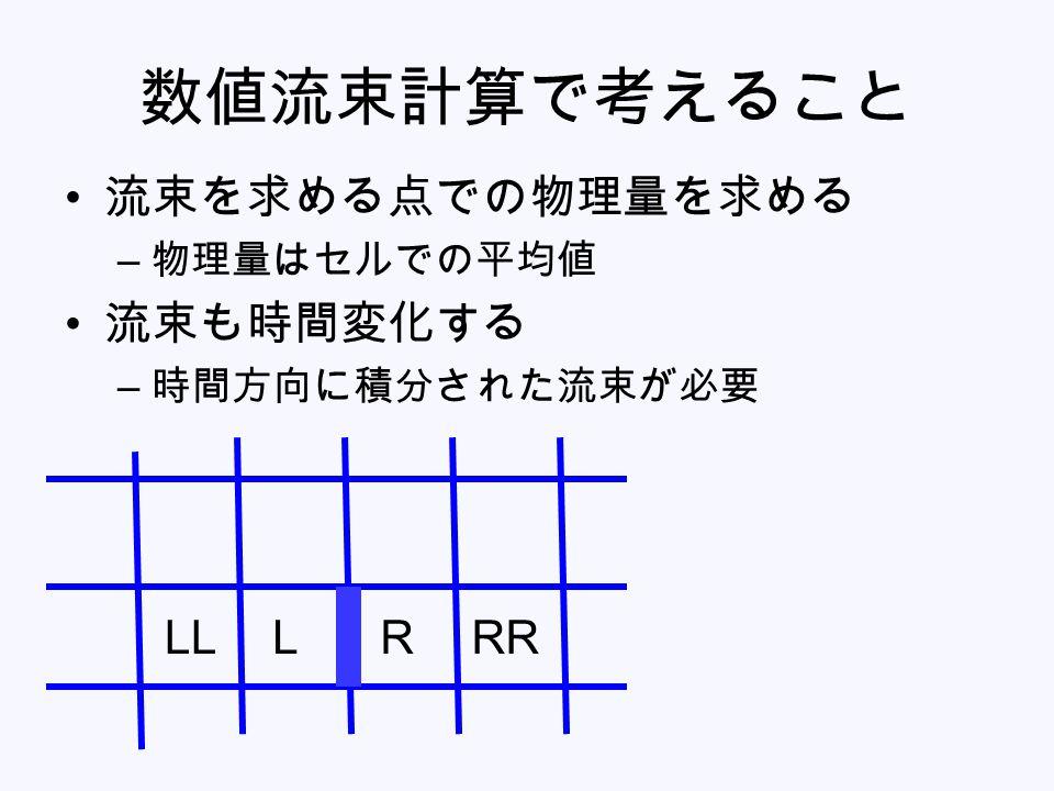 数値流束計算で考えること 流束を求める点での物理量を求める 流束も時間変化する RR R L LL 物理量はセルでの平均値