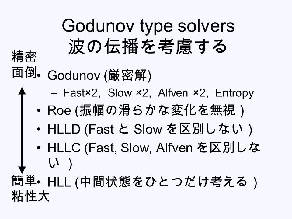 Godunov type solvers 波の伝播を考慮する