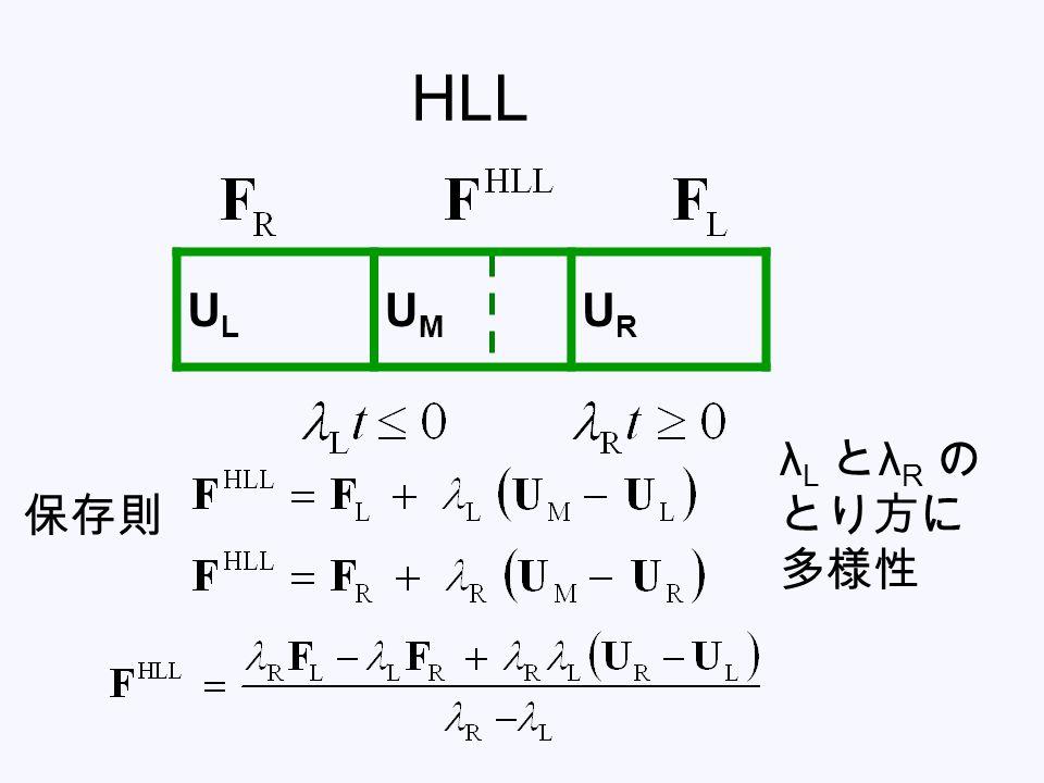 HLL UL UM UR λL とλR のとり方に多様性 保存則