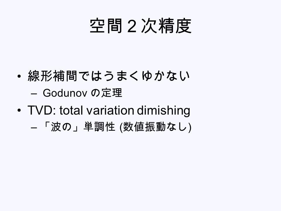 空間2次精度 線形補間ではうまくゆかない TVD: total variation dimishing Godunov の定理