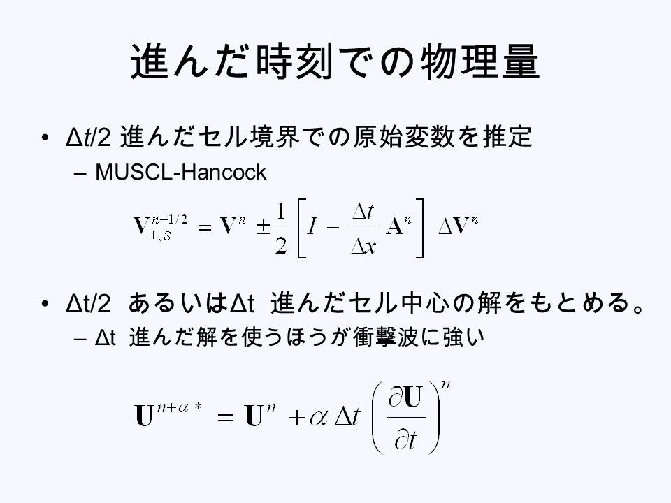 進んだ時刻での物理量 Δt/2 進んだセル境界での原始変数を推定 Δt/2 あるいはΔt 進んだセル中心の解をもとめる。