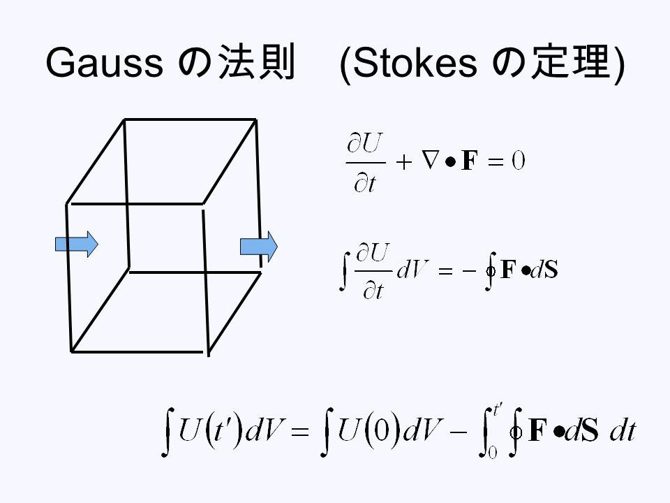 Gauss の法則 (Stokes の定理)